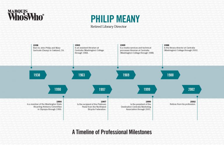 Philip Meany