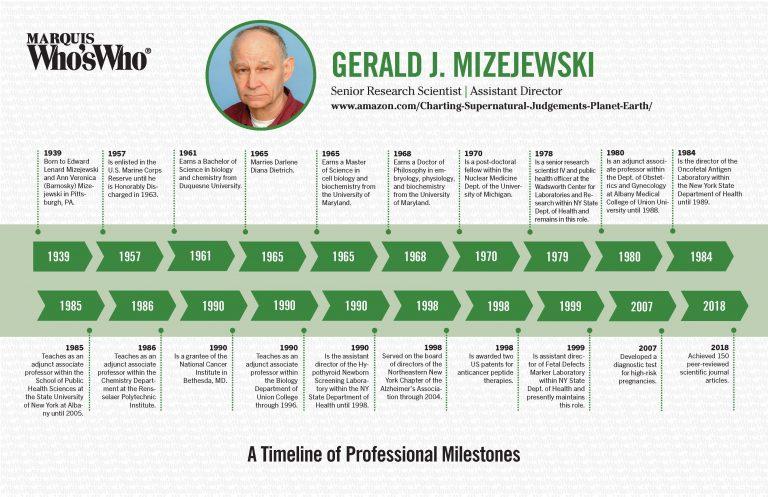 Gerald Mizejewski