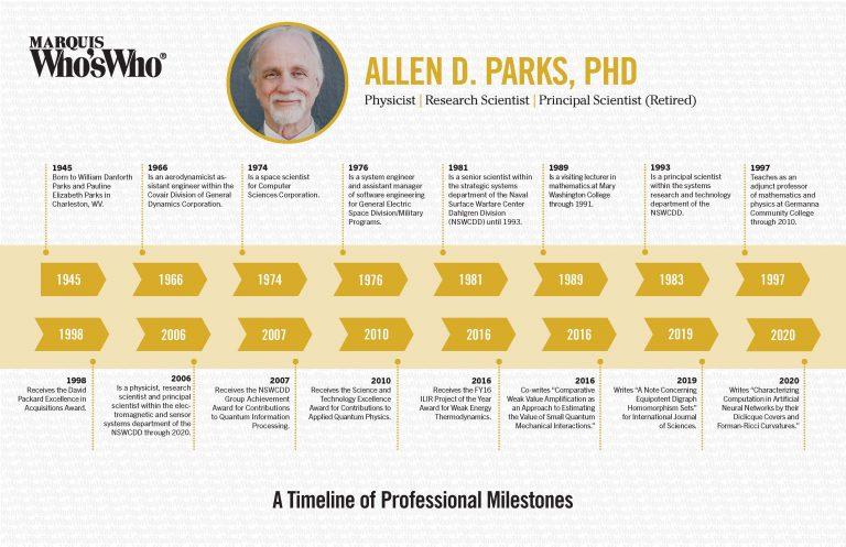 Allen Parks