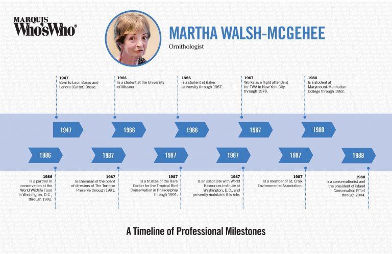 Martha Walsh-McGehee