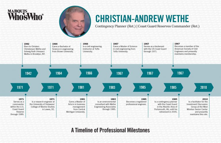 Wethe_Christian-Andrew