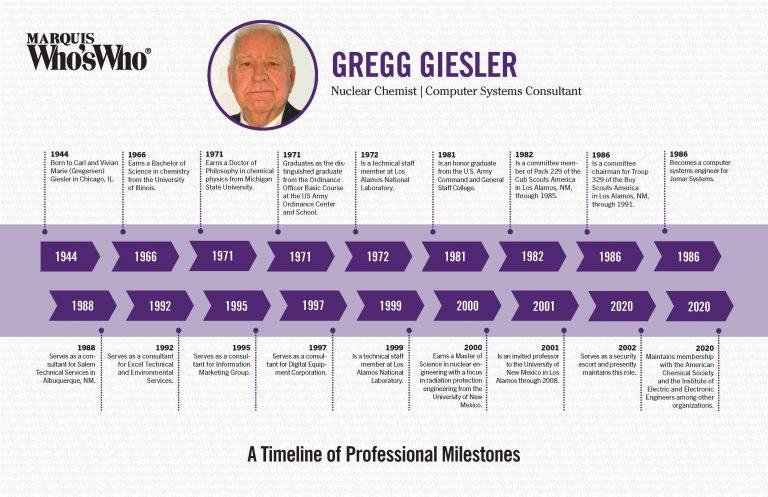 Gregg Giesler