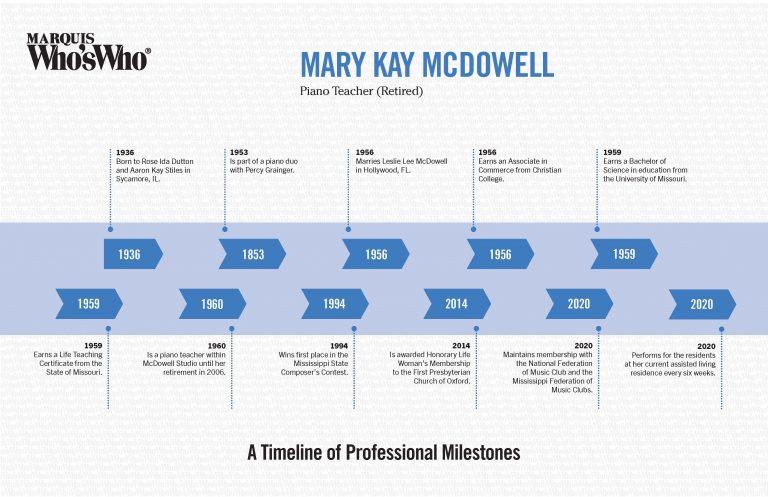Mary Kay McDowell