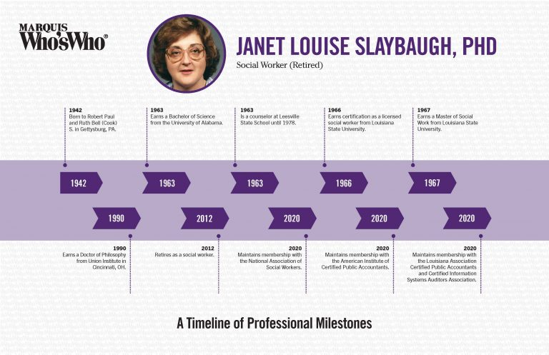 Janet Slaybaugh