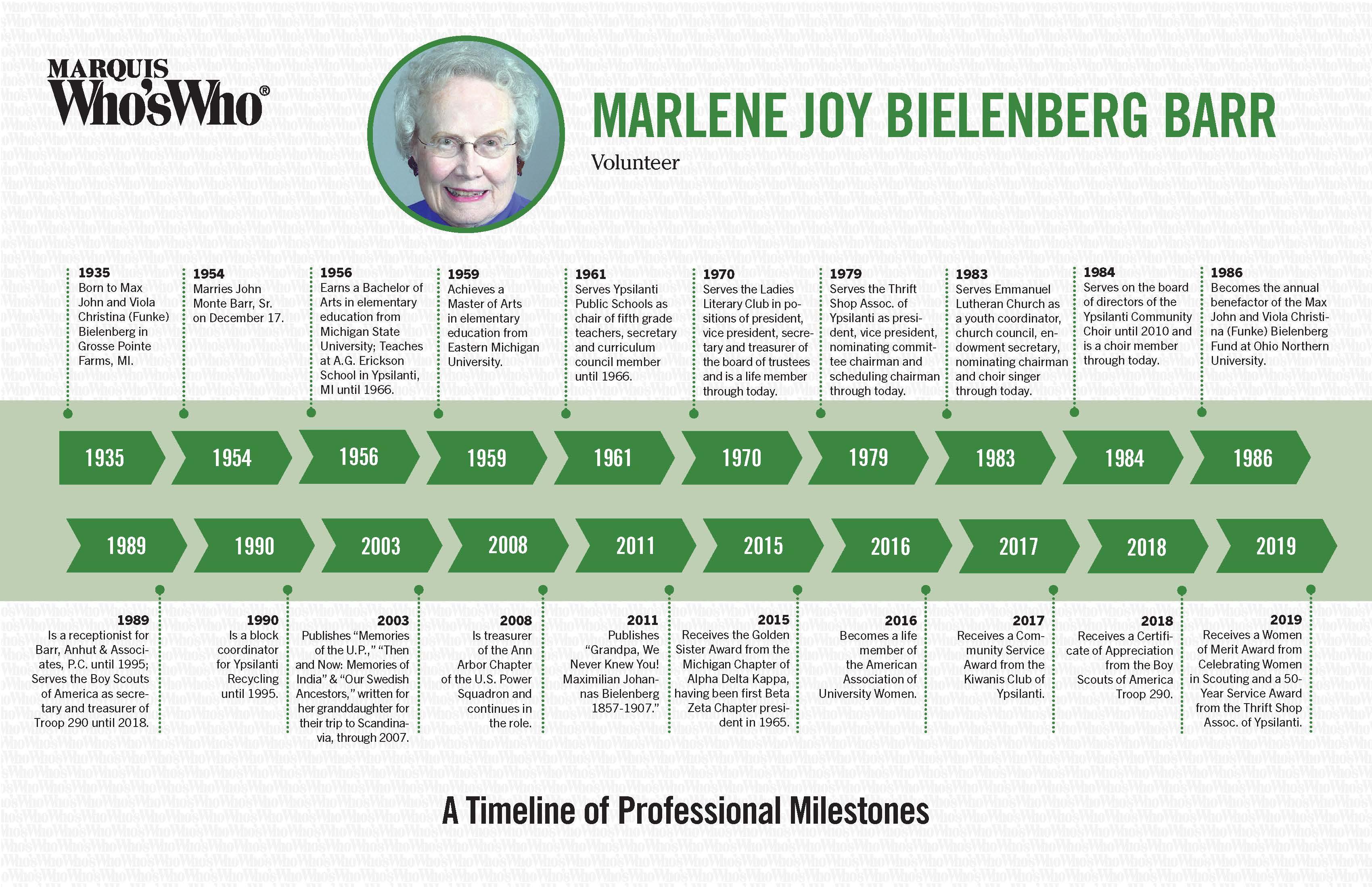 Marlene Barr